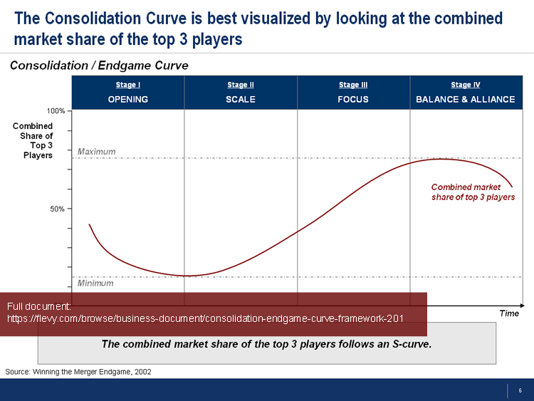consolidation_curve