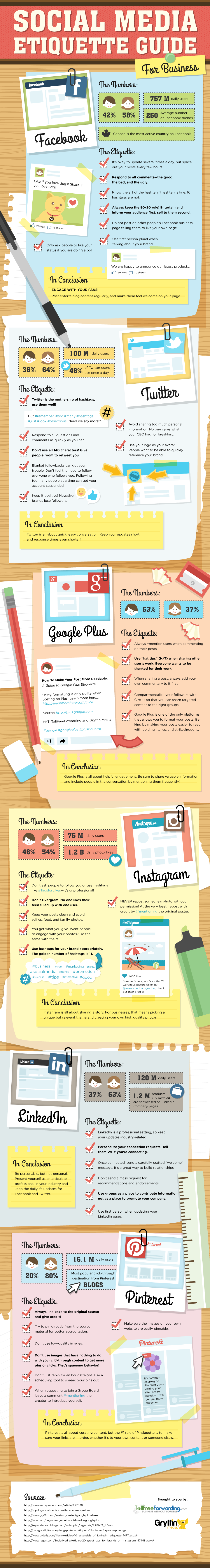 SocialMediaEtiquette (2)