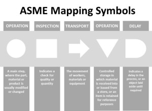 asme mapping symbols