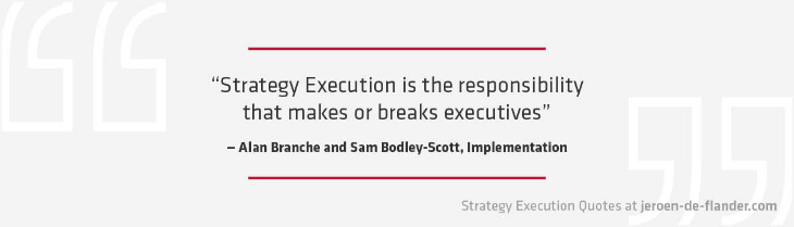Strategy Execution Quotes 3
