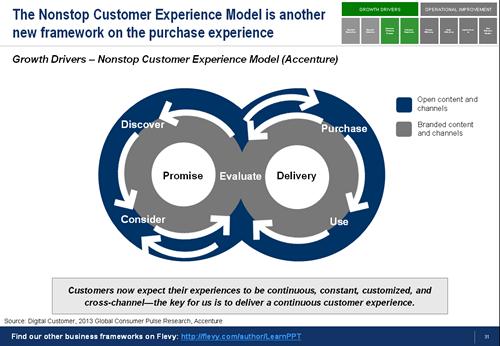 accenture_customer_experience
