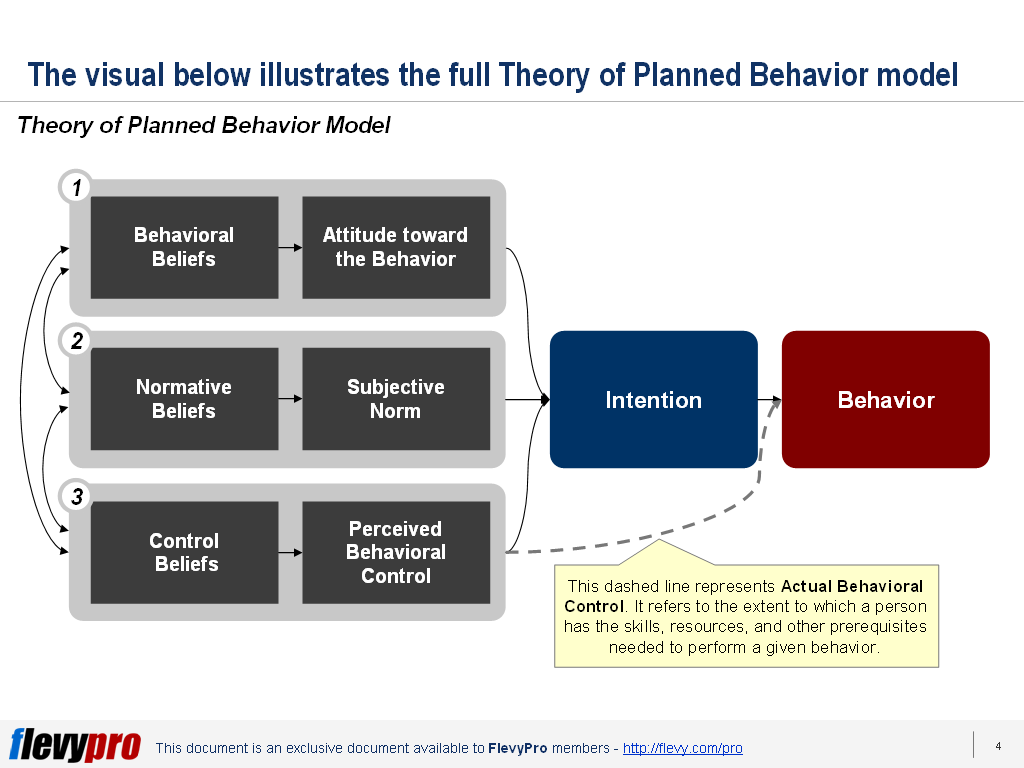 Theory_of_Planned_Behaviour
