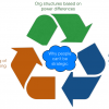 strategic_cycle