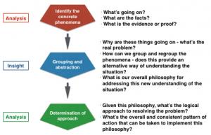 strategic_thinking