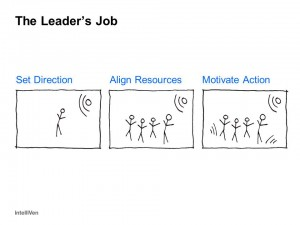 Leaders-Job