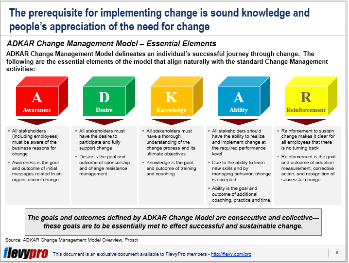 are you familiar with the adkar change management model