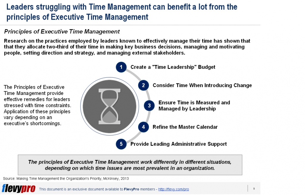 Principles of Executive Time Management