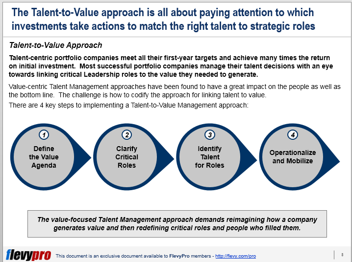 Talent-to-Value Approach-4 steps