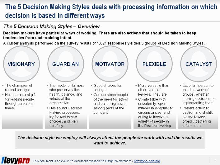 Decision Making Styles Slide1