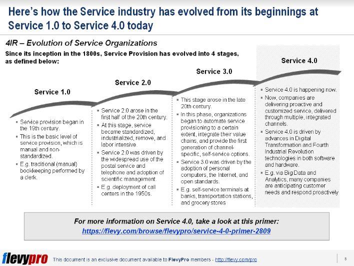 slide1 Service Innovaton