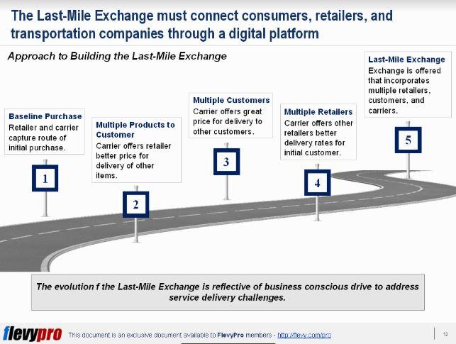 The Last Mile Exchange slide1