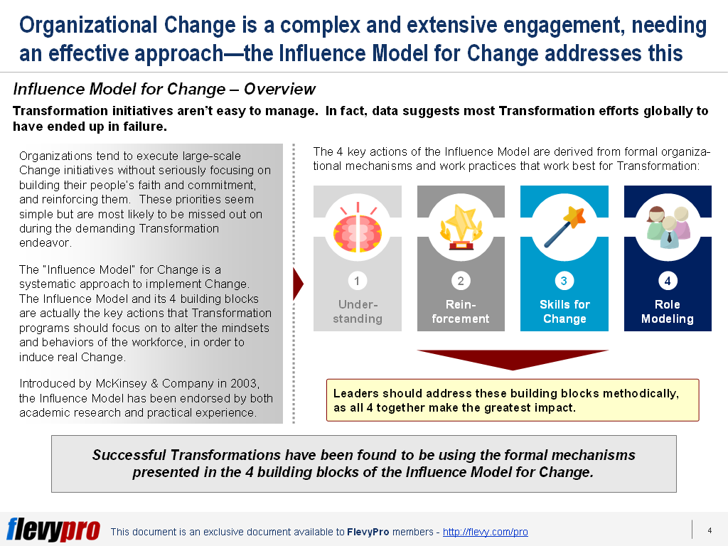 """Change Management: A Glimpse into the """"Influence Model"""