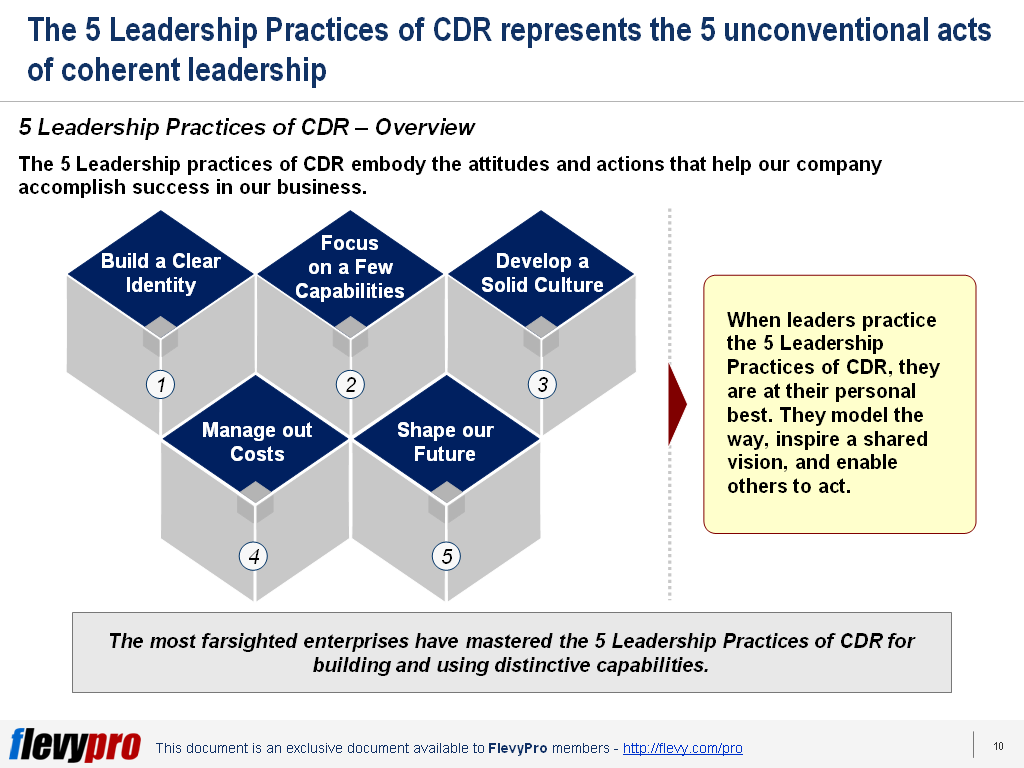 1st-slide-5-Leadership-Practices-of-CDR-1024x768.png?profile=RESIZE_710x