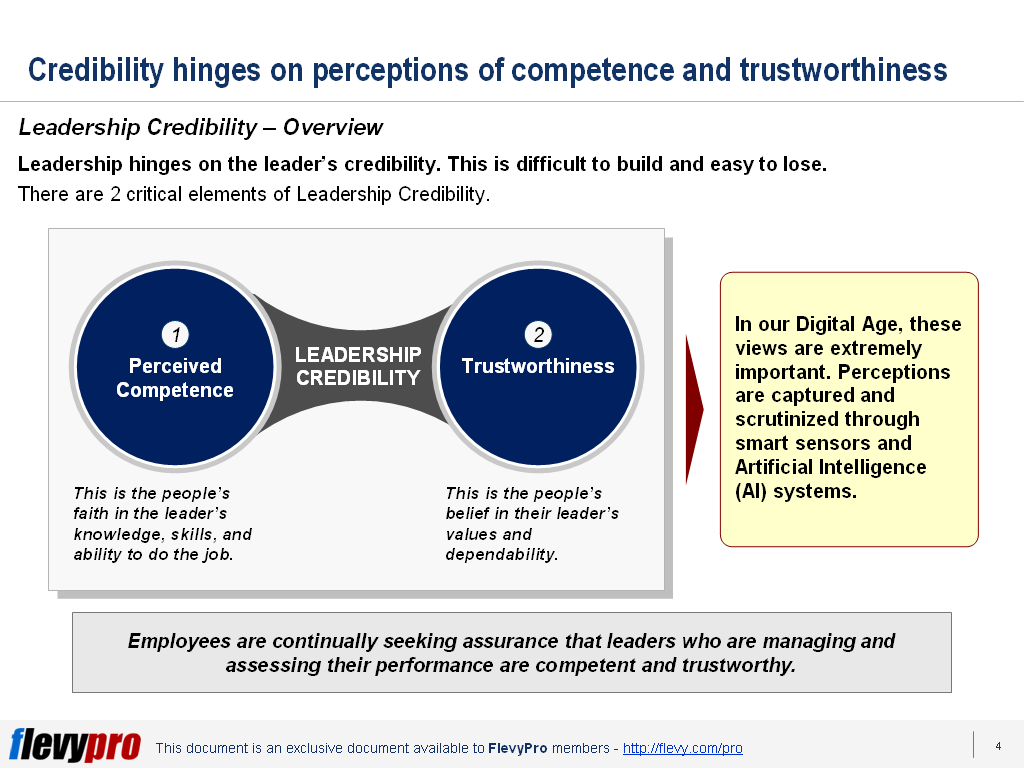 Building-Leadership-Credibility-1024x768.png?profile=RESIZE_710x