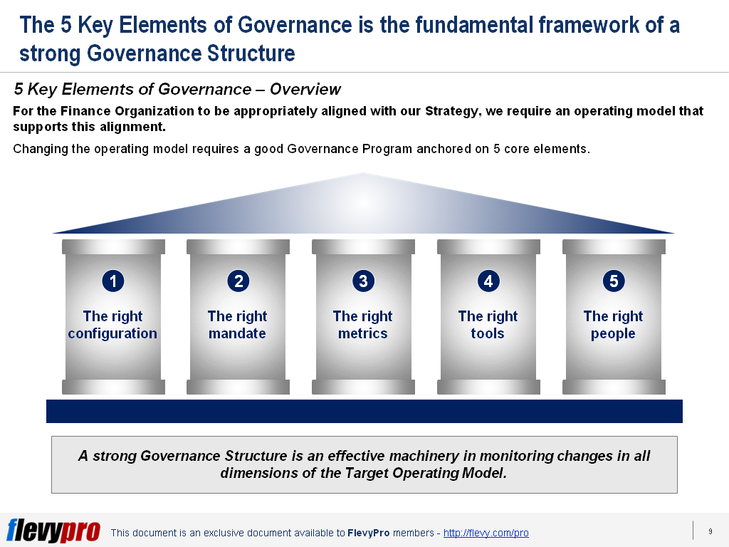 Key-Elements-of-Governance-1024x768.png?profile=RESIZE_710x