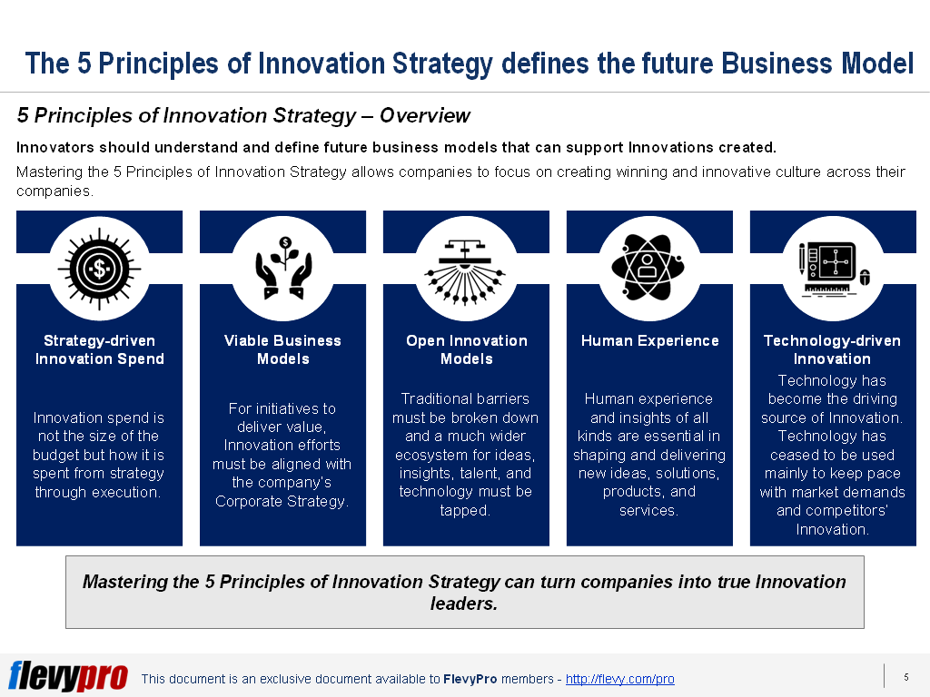 1st-slide-5-Principles-of-Innovation-Strategy-1024x768.png?profile=RESIZE_710x