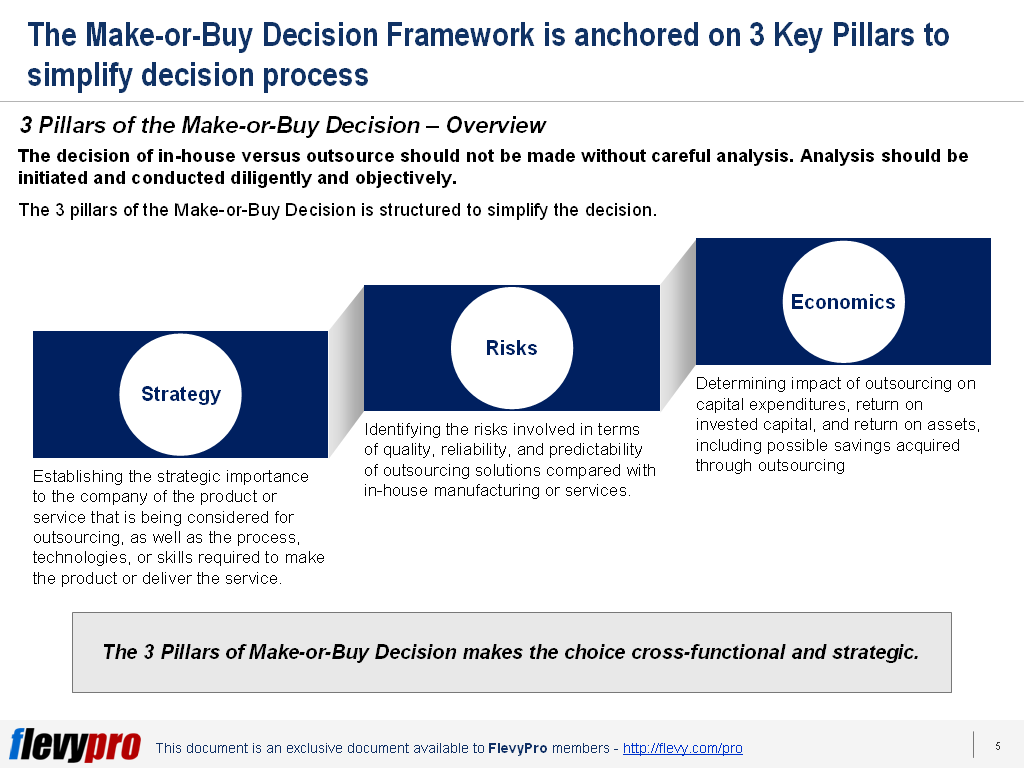 slide-1-Make-or-Buy-Decision-1024x768.png?profile=RESIZE_710x