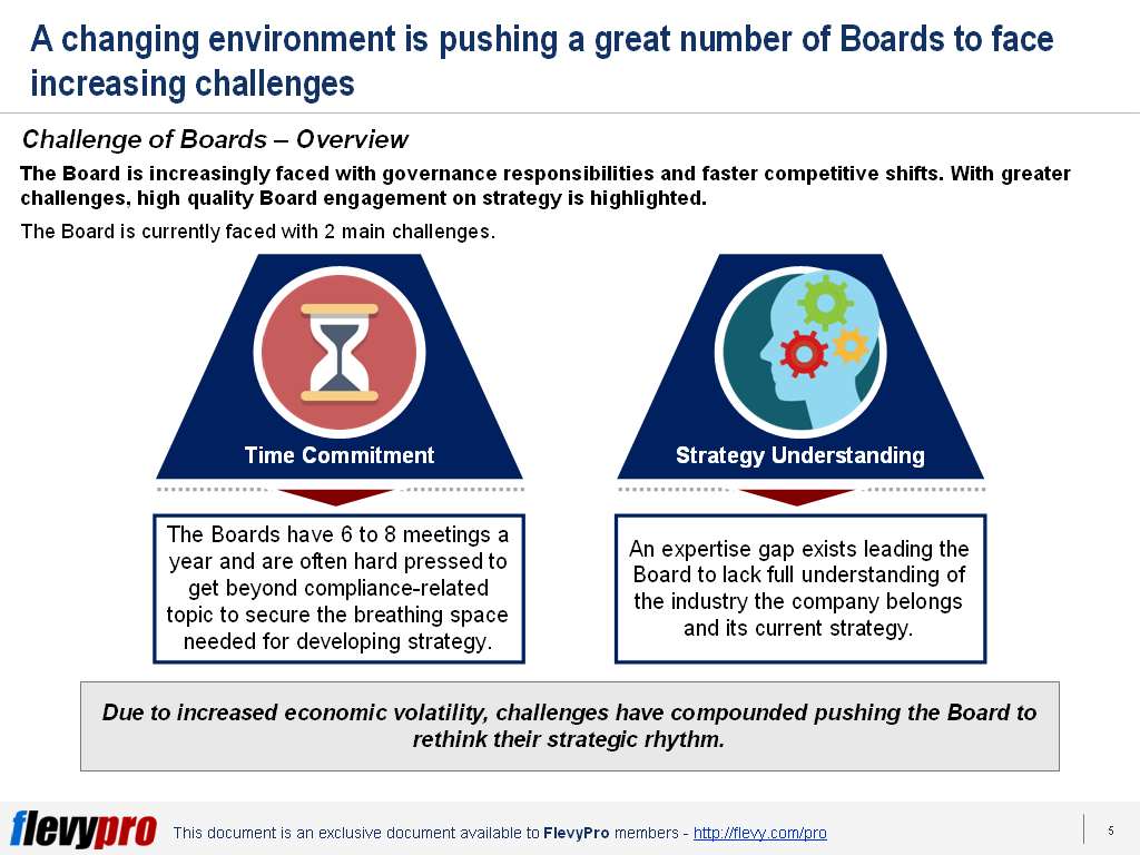 pic-2-High-Impact-Strategic-Board-1024x768.png?profile=RESIZE_710x