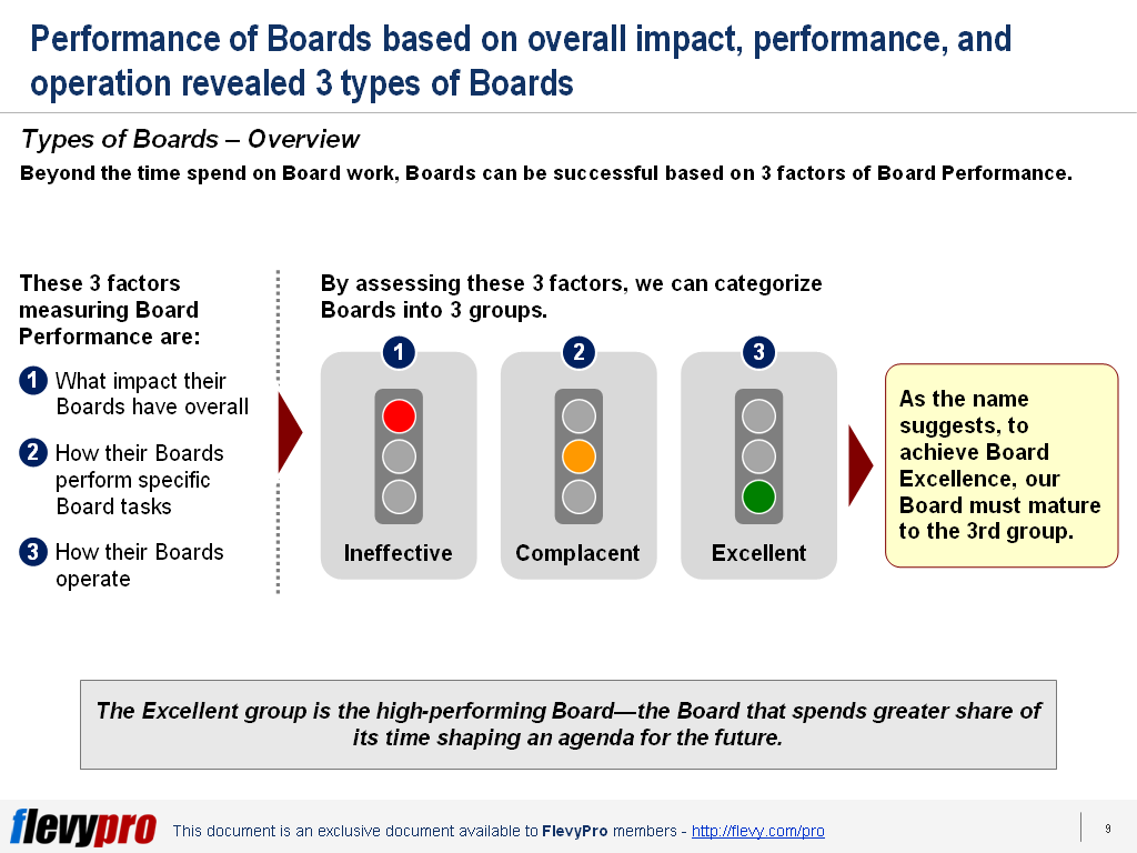 Pic-2-Board-Performance-Excellence-1024x768.png?profile=RESIZE_710x