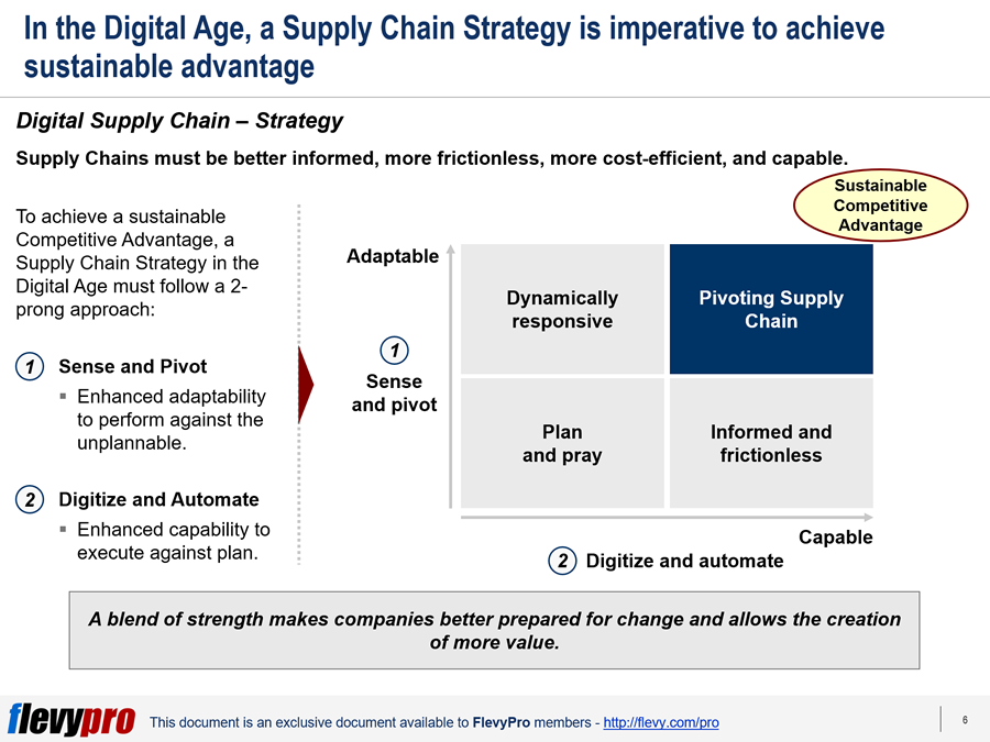 pic-2-Digital-Supply-Chain-Strategy.png?profile=RESIZE_710x