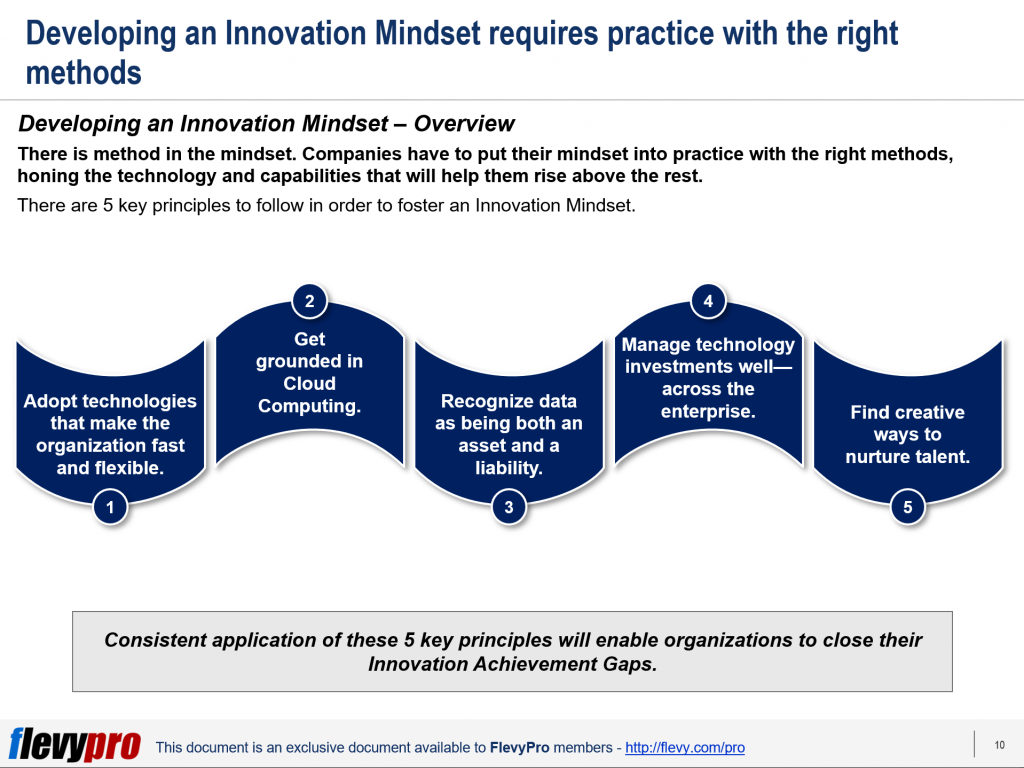 pic-2-Developing-an-innovation-mindset-1024x768.png?profile=RESIZE_710x