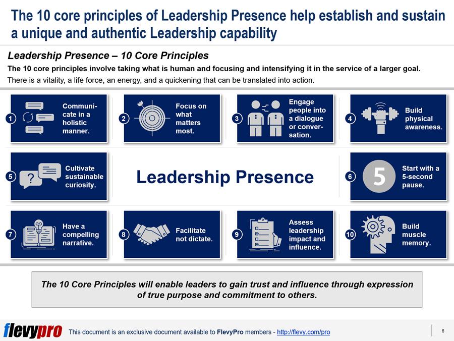 pic-2-Leadership-Presence.png?profile=RESIZE_710x