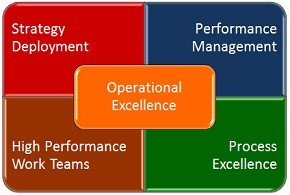operational_excellence