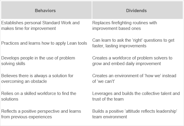 behaviors_table