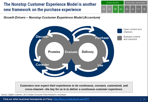 accenture_customer_experience