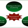 strategyisdead_1