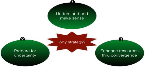 strategyisdead_3