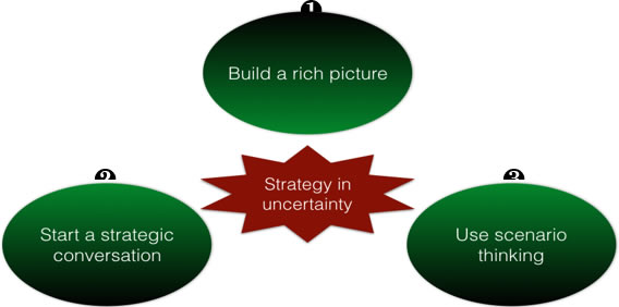 strategyisdead_4