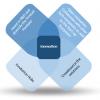 auto_diagram