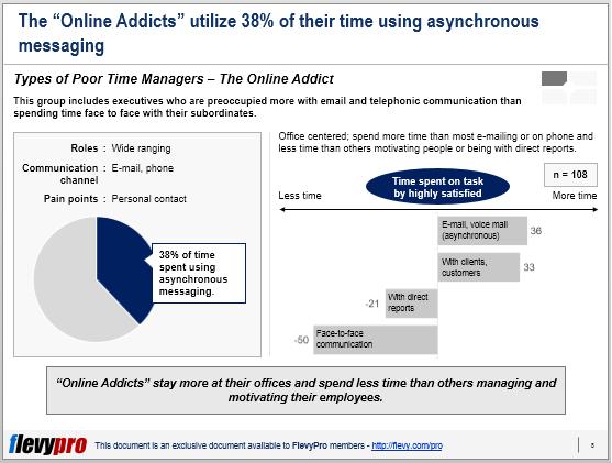 Online Addicts