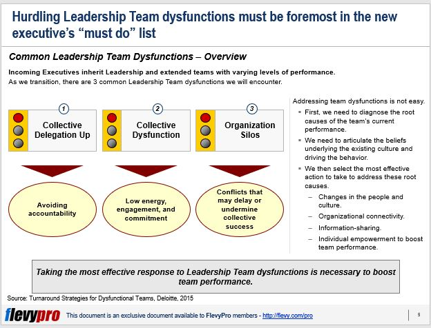 slide 1 dysfunctional team final