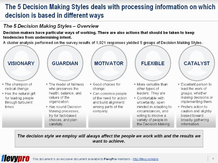 Decision Making Styles Slide1