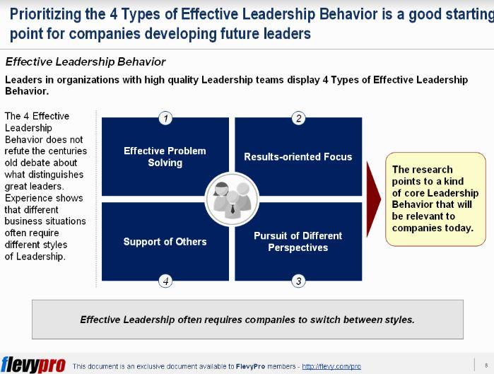 Leadership behavior slide1