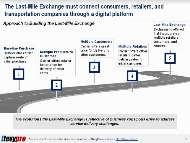 The Last Mile Exchange slide1