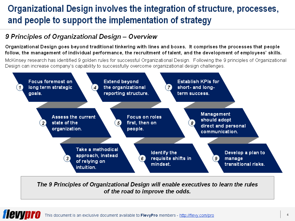 The 9 Principles Of Organizational Design When Re Designing Becomes A Strategic Priority Flevy Com Blog