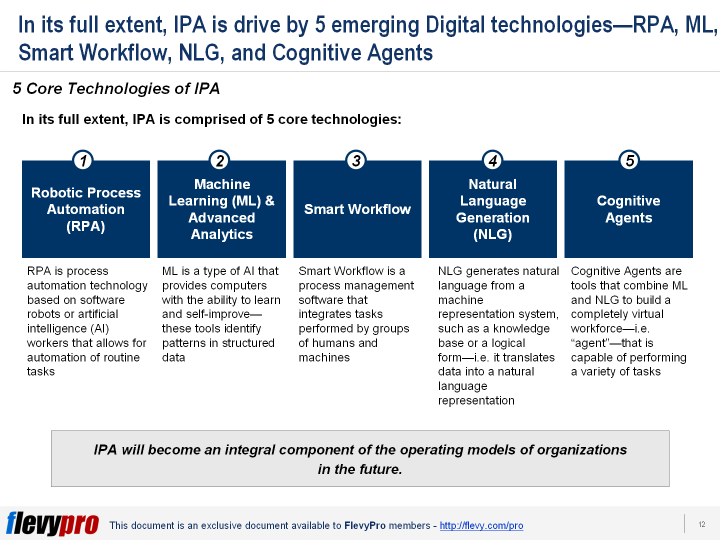 By Now We All Know Of Rpa But What Is Ipa Intelligent Process Automation Flevy Com Blog