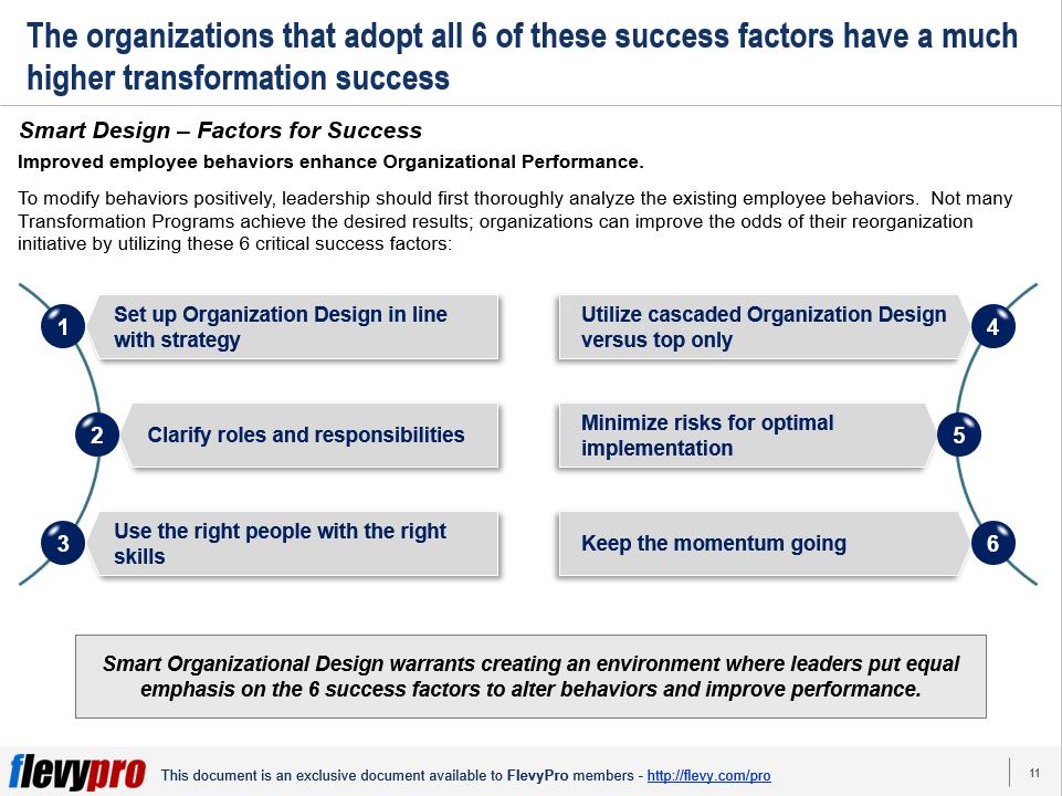 Smart Organizational Design Approach Vs Traditional Organization Design Approaches Flevy Com Blog