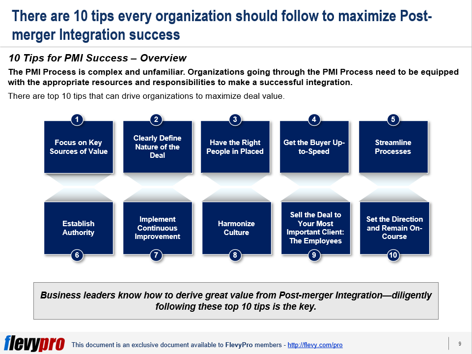 pic-2-10-Tips-to-PMI-Success.png?profile=RESIZE_710x