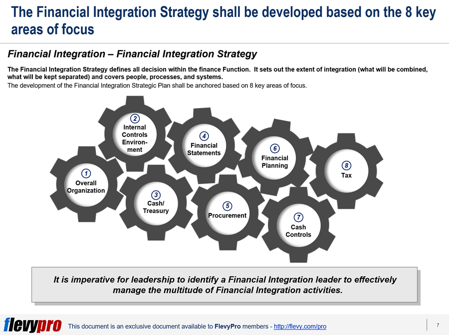 pic-2-Financial-Integration.png?profile=RESIZE_710x
