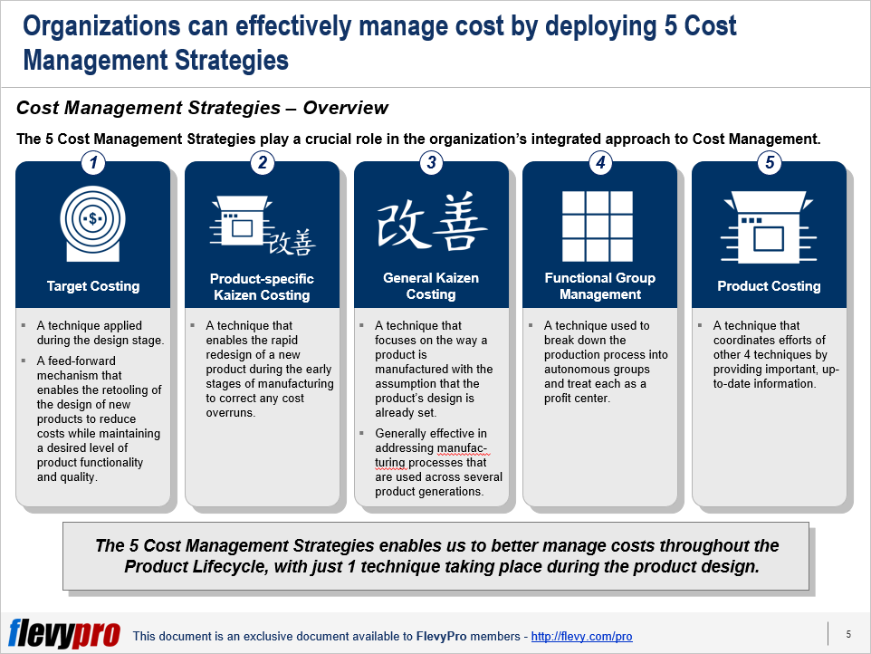 pic-2-5-Cost-Management-Strategies.png?profile=RESIZE_710x