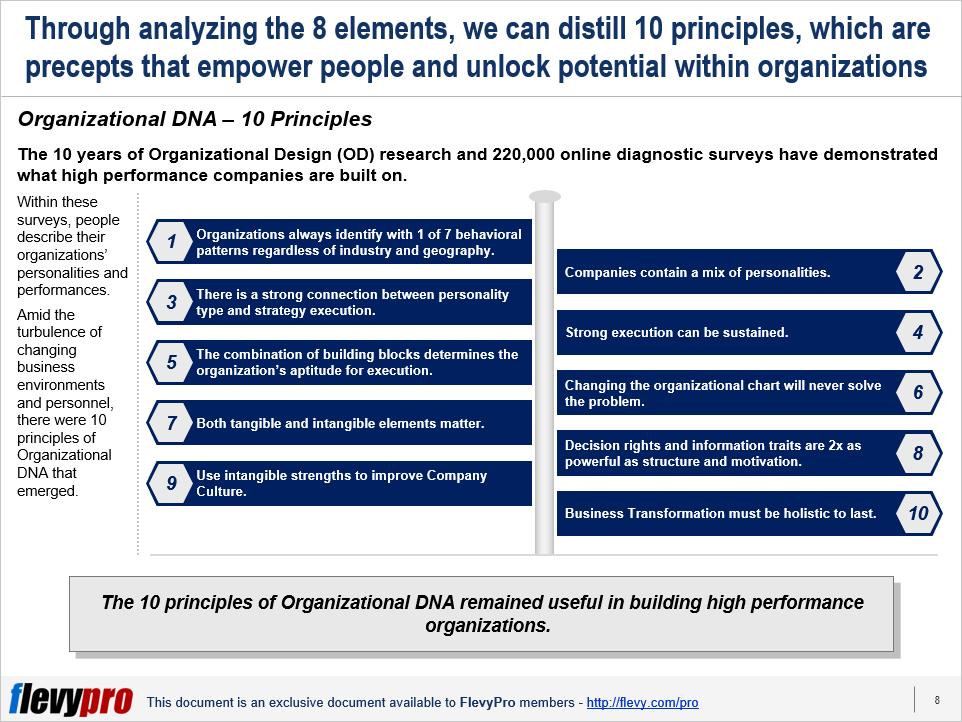 pic-2-Organizational-DNA-10-Core-Principles.png?profile=RESIZE_710x
