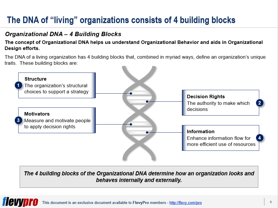 pic-2-Organizational-DNA-Primer.png?profile=RESIZE_710x