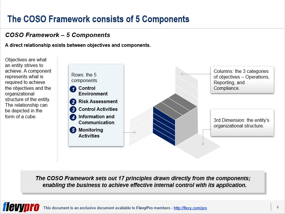 pic-2-COSO-Framework.png?profile=RESIZE_710x
