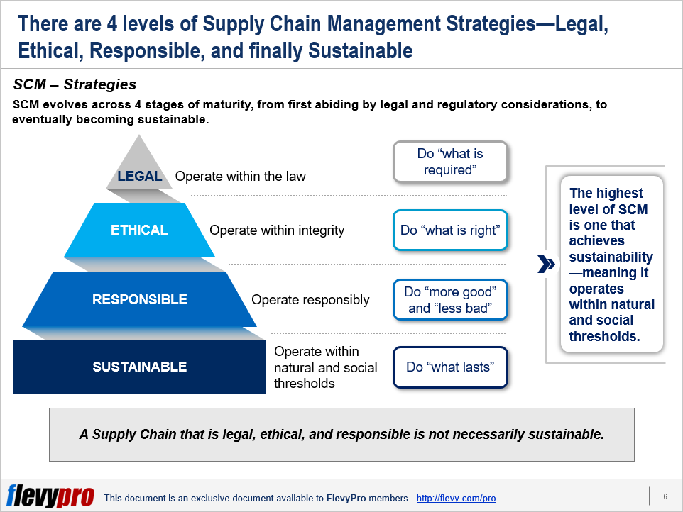 pic-2-Supply-Chain-Sustainability.png?profile=RESIZE_710x