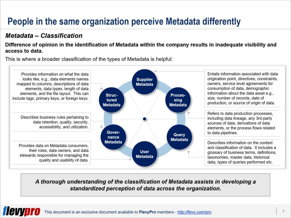 metadata_management.png?profile=RESIZE_710x