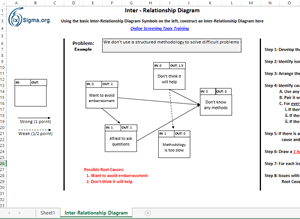 Interrelationship diagram interrelationship diagram template the interrelationship diagram template is one of the complement tools to 027screening tools available for sale on flevy it is a root cause tool that is ccuart Images